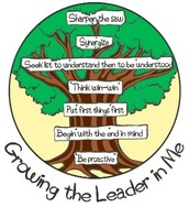 LEADER IN ME...