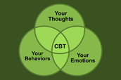"Cognitive behavioral therapy focuses on helping the patient to become ""aware of inaccurate or negative thinking"" (Cognitive Behavioral Therapy) so they can face different situations more clearly and act or respond in a more effective way."