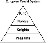 Feudalism (stage 3)