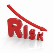 Risks of Stem Cell Research