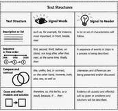 Literacy/Reading
