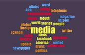 Media Aspects