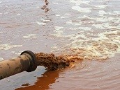 Water Pollution in the World