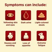 The symptoms of hep c