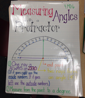 Lesson 14-5 Measuring Angles