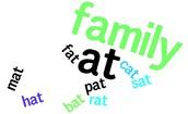 Wordles