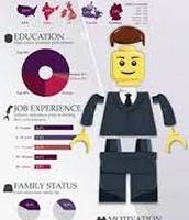Building the Better Entrepreneur