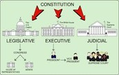 branches of the government.