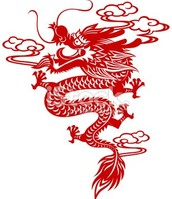 Chinese Zodiac Sign- The Dragon