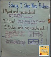 Problem Solving: Multi-Step Problems Lesson 3-8