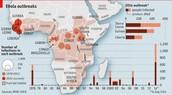 Ebola into America
