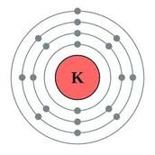 Potassium ( K )