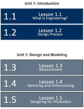 Units of Study:  Design and Modeling