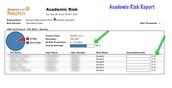 Academic Risk Report