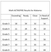Al Math