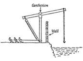 Claw of archimedes