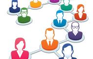Organisational Impact Assessment