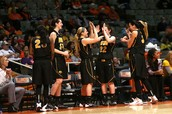 Iowa Womens Basketball