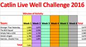 Week #2 Results!