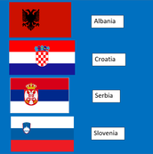 The Balkans States