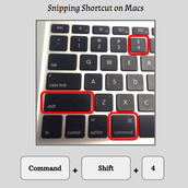 Snipping Shortcut on a Mac