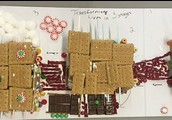 Carver Gingerbread Cluster Model