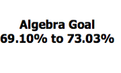 Actual: 71.7%