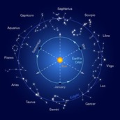 What are Zodiac Constellations?