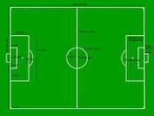 It's a soccer field