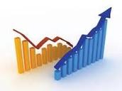Increase or Decrease in 2014