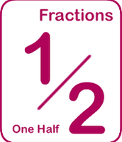 What does a fraction look like?