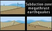 Megathrust Earthquake Diagram