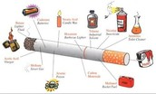 Cigarettes are made of dangerous things