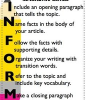 Structuring an Informational Writing Grades 3-5