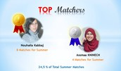 TOP Matchers