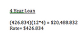 Amount spent over course of loan