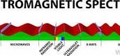 Electro-    magnetic Spectrum