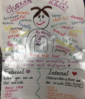 Anchor charts-check this one out!