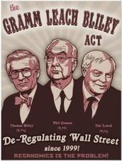 Nov. 12, 1999: Gramm-Leach-Bliley Act