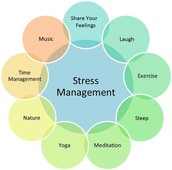 Defence Mechanisms/ Stress Managment