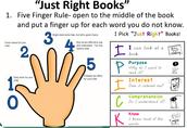 The Five Finger Method