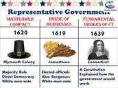 Representative Government in the Colonies