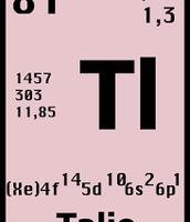 El talio en la tabla periódica
