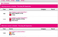 Schedule of Paralympics 2012