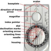 The Compass and it's Mysteries.