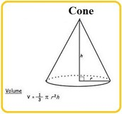 Cone-formula