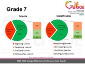 7th Grade Science  and Social Studies Results