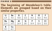 First Periodic Table