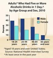 harmful outcomes of alcoholic drinks