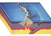 Origen del Vulcanismo